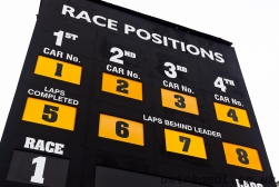 Goodwood Scoreboard